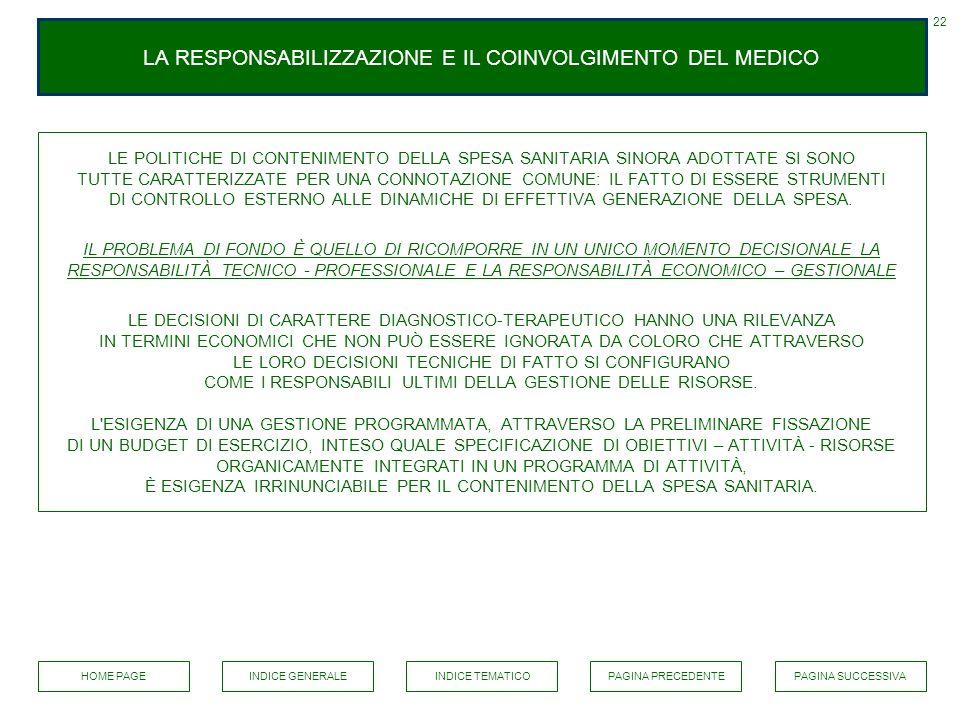 LA RESPONSABILIZZAZIONE E IL COINVOLGIMENTO DEL MEDICO LE POLITICHE DI CONTENIMENTO DELLA SPESA SANITARIA SINORA ADOTTATE SI SONO TUTTE CARATTERIZZATE