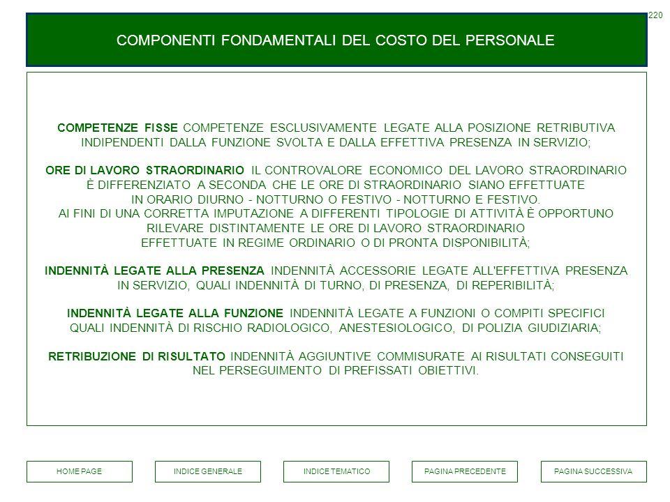 COMPONENTI FONDAMENTALI DEL COSTO DEL PERSONALE COMPETENZE FISSE COMPETENZE ESCLUSIVAMENTE LEGATE ALLA POSIZIONE RETRIBUTIVA INDIPENDENTI DALLA FUNZIO