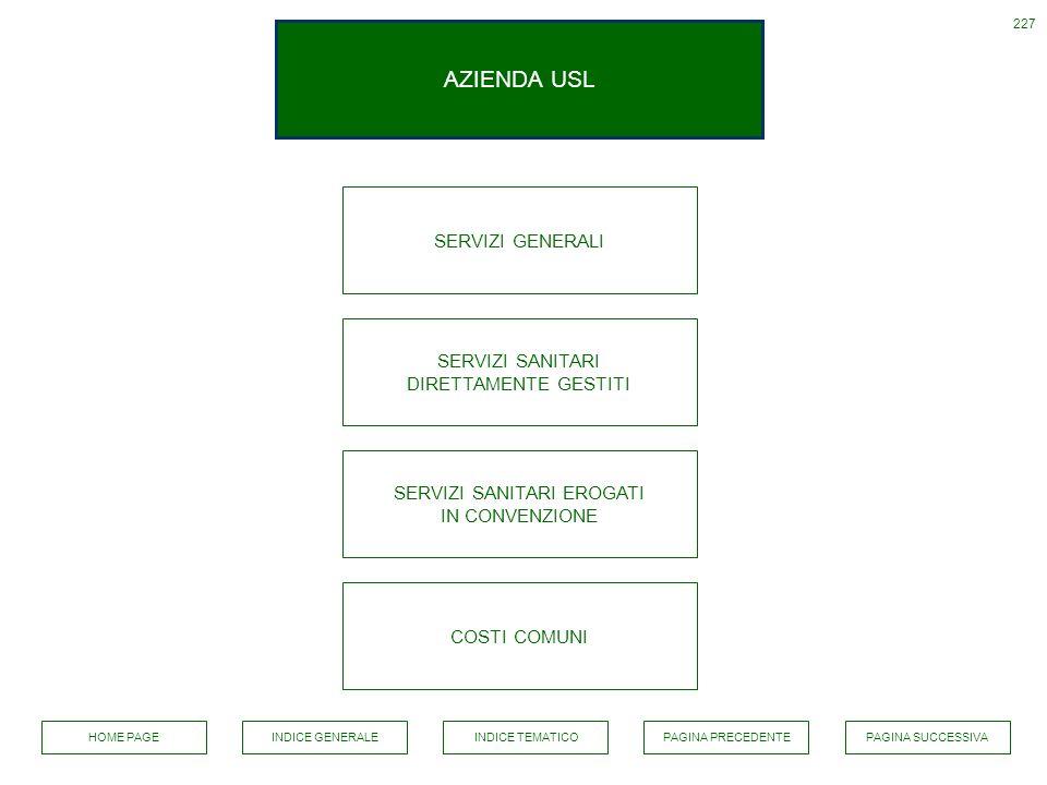 AZIENDA USL SERVIZI GENERALI 227 SERVIZI SANITARI DIRETTAMENTE GESTITI SERVIZI SANITARI EROGATI IN CONVENZIONE COSTI COMUNI INDICE GENERALEPAGINA PREC