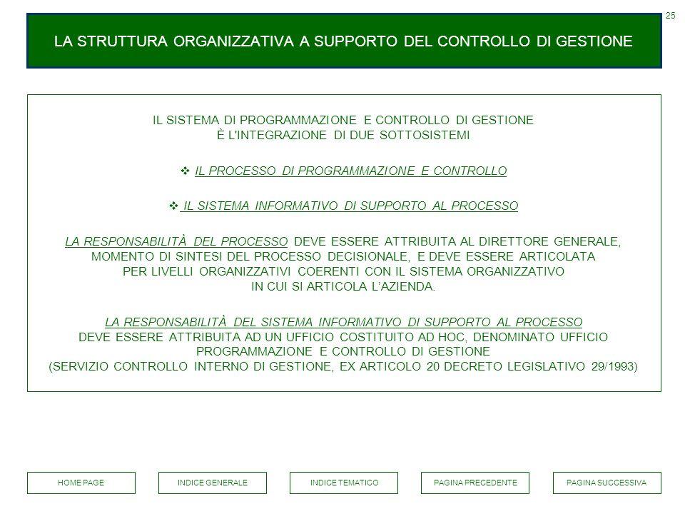 LA STRUTTURA ORGANIZZATIVA A SUPPORTO DEL CONTROLLO DI GESTIONE IL SISTEMA DI PROGRAMMAZIONE E CONTROLLO DI GESTIONE È L'INTEGRAZIONE DI DUE SOTTOSIST