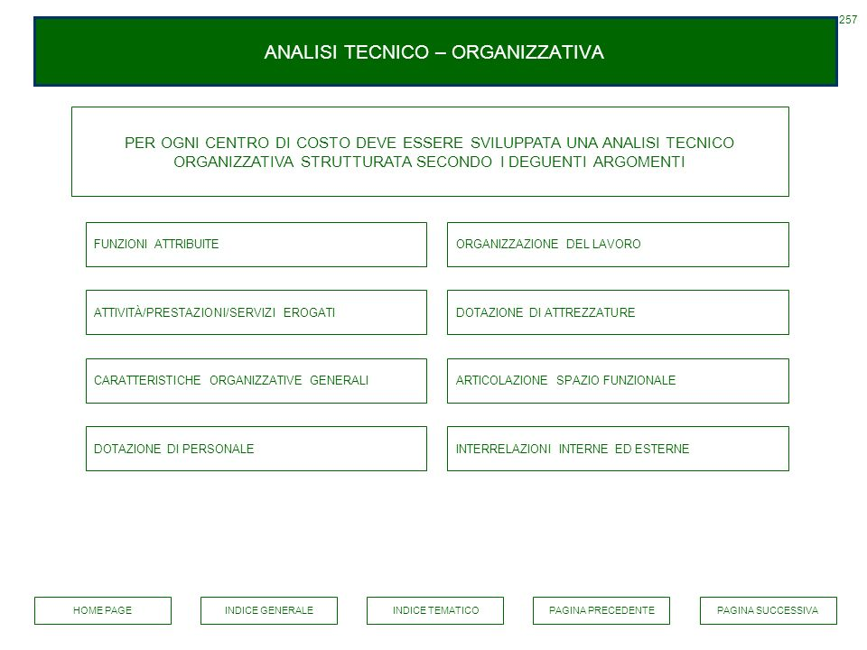 ANALISI TECNICO – ORGANIZZATIVA 257 FUNZIONI ATTRIBUITE ATTIVITÀ/PRESTAZIONI/SERVIZI EROGATI CARATTERISTICHE ORGANIZZATIVE GENERALI DOTAZIONE DI PERSO