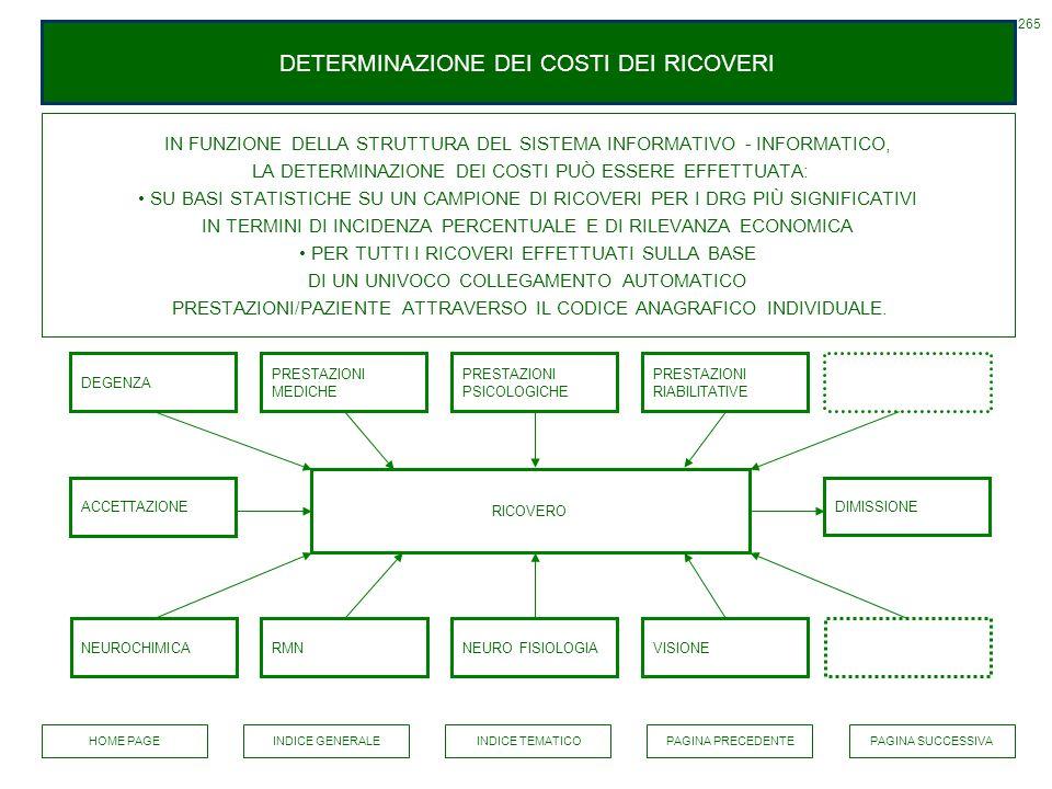 DETERMINAZIONE DEI COSTI DEI RICOVERI IN FUNZIONE DELLA STRUTTURA DEL SISTEMA INFORMATIVO - INFORMATICO, LA DETERMINAZIONE DEI COSTI PUÒ ESSERE EFFETT