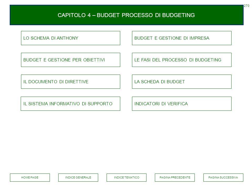 CAPITOLO 4 – BUDGET PROCESSO DI BUDGETING 270 BUDGET E GESTIONE PER OBIETTIVI IL DOCUMENTO DI DIRETTIVE INDICE GENERALEPAGINA PRECEDENTEPAGINA SUCCESS