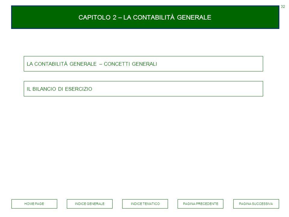 CAPITOLO 2 – LA CONTABILITÀ GENERALE 32 INDICE GENERALEPAGINA PRECEDENTEPAGINA SUCCESSIVAINDICE TEMATICO LA CONTABILITÀ GENERALE – CONCETTI GENERALI I
