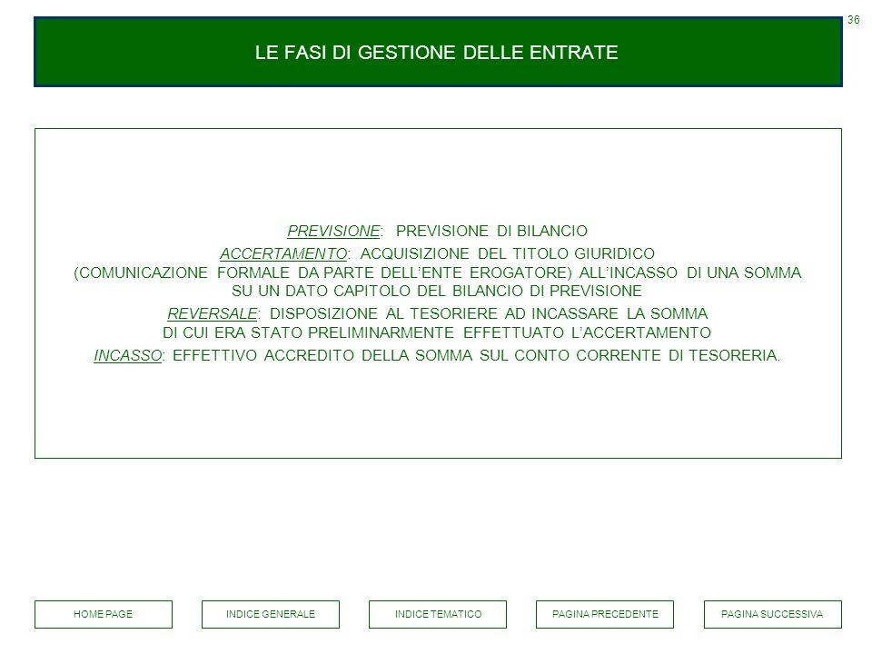 LE FASI DI GESTIONE DELLE ENTRATE PREVISIONE: PREVISIONE DI BILANCIO ACCERTAMENTO: ACQUISIZIONE DEL TITOLO GIURIDICO (COMUNICAZIONE FORMALE DA PARTE D