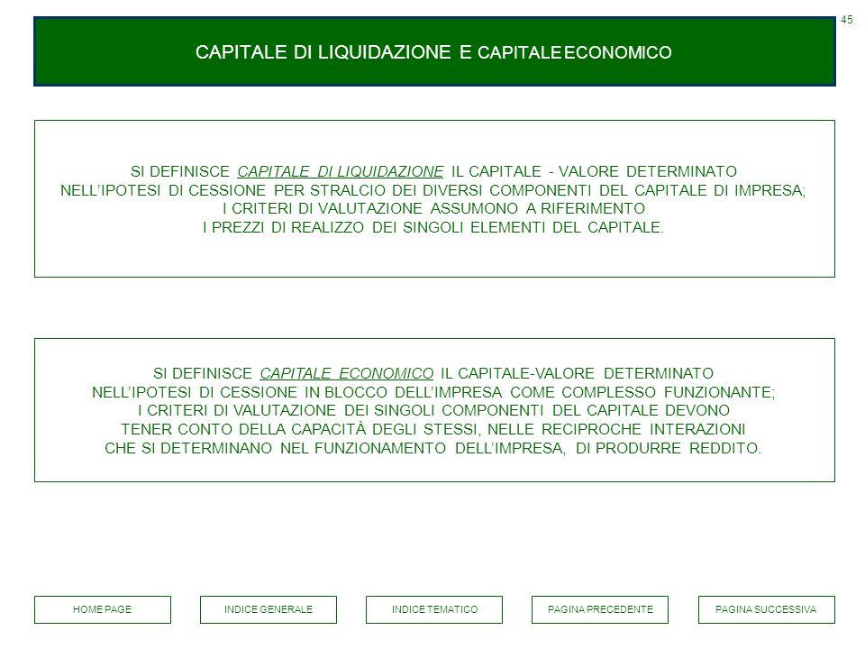 CAPITALE DI LIQUIDAZIONE E CAPITALE ECONOMICO SI DEFINISCE CAPITALE DI LIQUIDAZIONE IL CAPITALE - VALORE DETERMINATO NELLIPOTESI DI CESSIONE PER STRAL