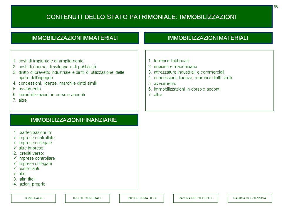 CONTENUTI DELLO STATO PATRIMONIALE: IMMOBILIZZAZIONI 86 IMMOBILIZZAZIONI IMMATERIALIIMMOBILIZZAZIONI MATERIALI 1.terreni e fabbricati 2.impianti e mac