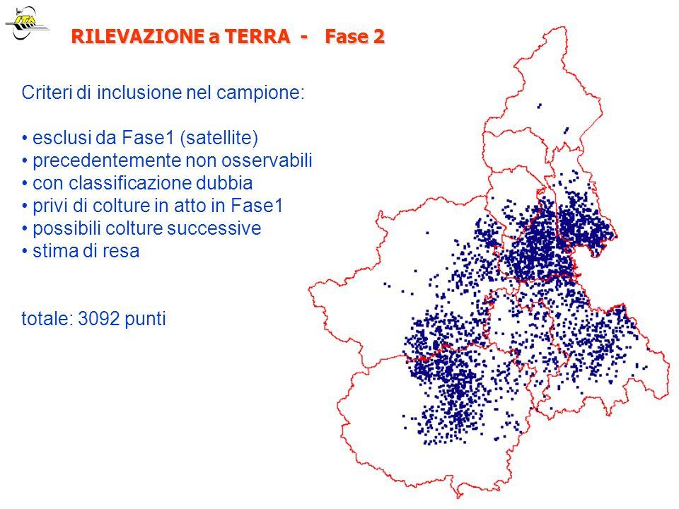 Criteri di inclusione nel campione: esclusi da Fase1 (satellite) precedentemente non osservabili con classificazione dubbia privi di colture in atto i