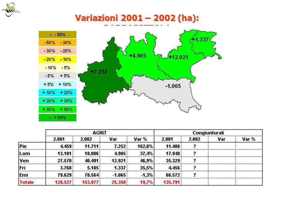 Variazioni 2001 – 2002 (ha): BARBABIETOLA