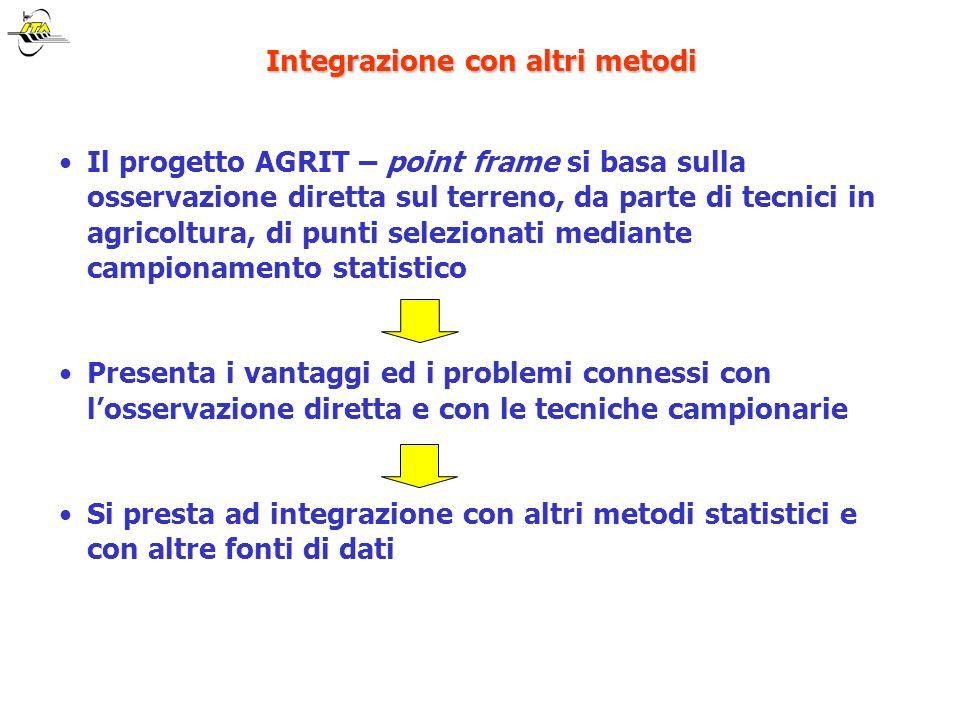 Il progetto AGRIT – point frame si basa sulla osservazione diretta sul terreno, da parte di tecnici in agricoltura, di punti selezionati mediante camp