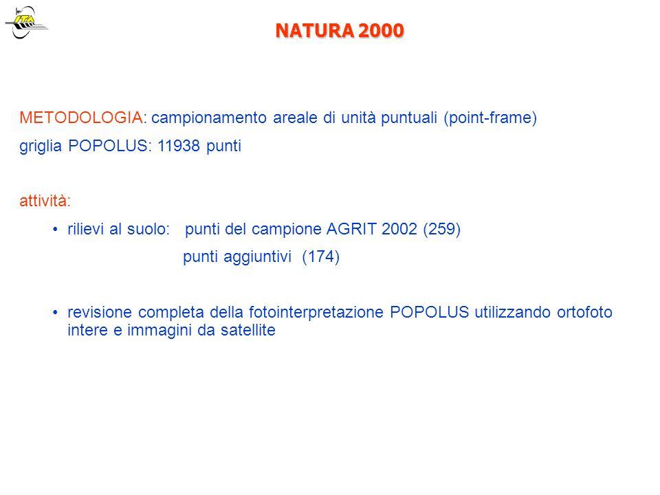 NATURA 2000 NATURA 2000 METODOLOGIA: campionamento areale di unità puntuali (point-frame) griglia POPOLUS: 11938 punti attività: rilievi al suolo: pun