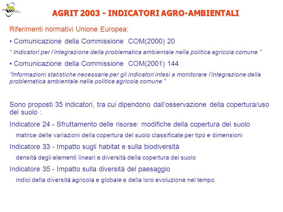AGRIT 2003 - INDICATORI AGRO-AMBIENTALI AGRIT 2003 - INDICATORI AGRO-AMBIENTALI Riferimenti normativi Unione Europea: Comunicazione della Commissione