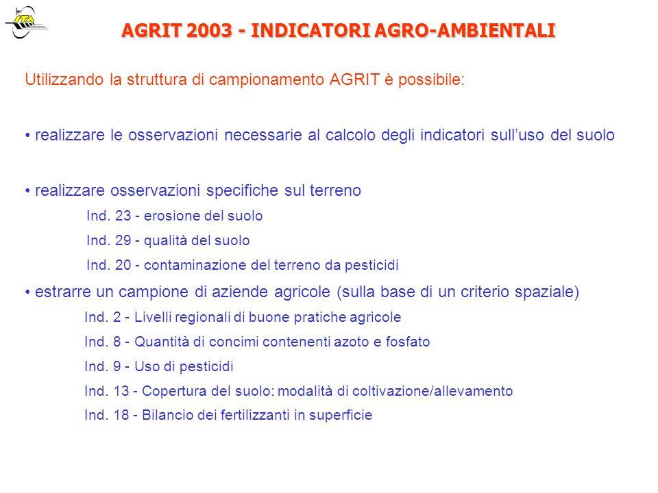 AGRIT 2003 - INDICATORI AGRO-AMBIENTALI AGRIT 2003 - INDICATORI AGRO-AMBIENTALI Utilizzando la struttura di campionamento AGRIT è possibile: realizzar