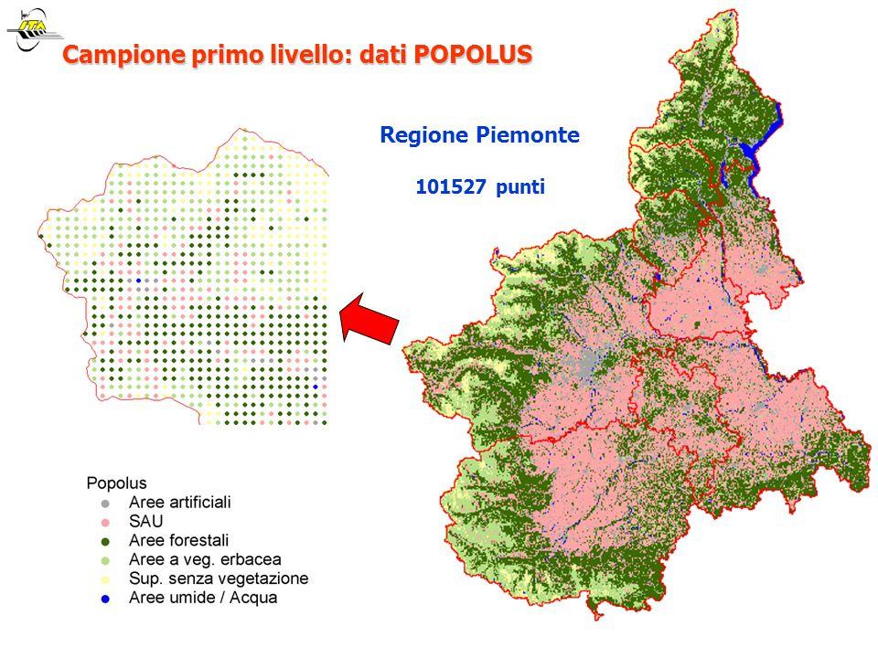 Regione Piemonte 101527 punti Campione primo livello: dati POPOLUS