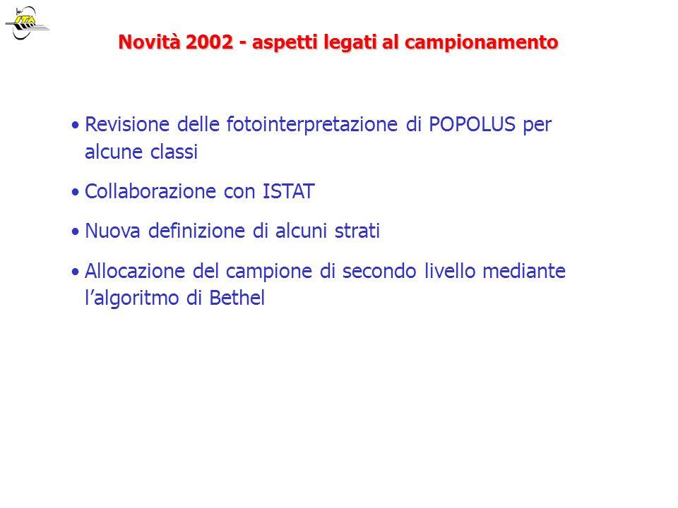 Revisione delle fotointerpretazione di POPOLUS per alcune classi Collaborazione con ISTAT Nuova definizione di alcuni strati Allocazione del campione