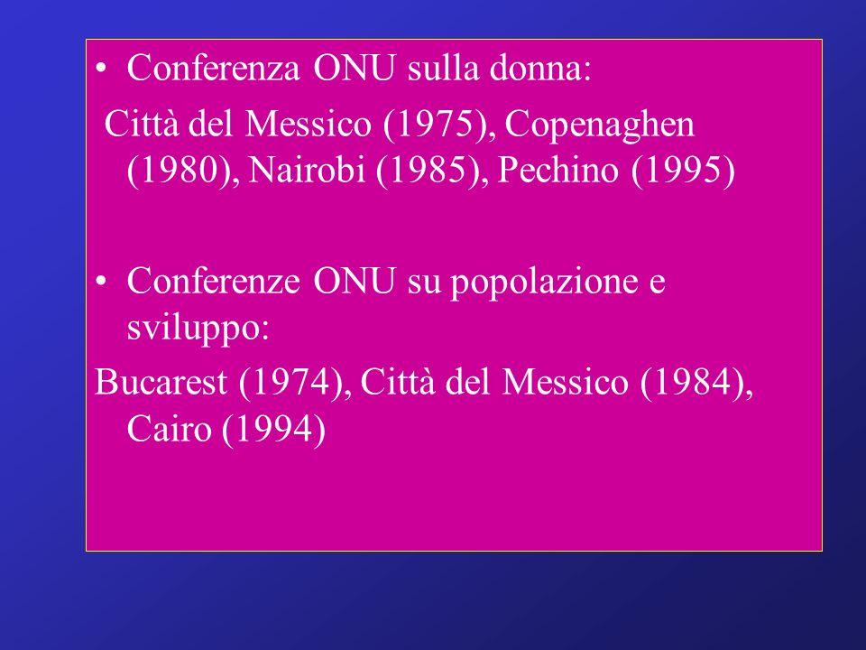 Conferenza ONU sulla donna: Città del Messico (1975), Copenaghen (1980), Nairobi (1985), Pechino (1995) Conferenze ONU su popolazione e sviluppo: Buca