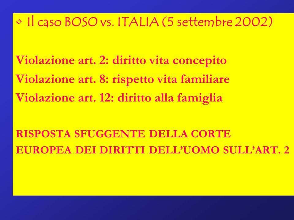 Il caso BOSO vs. ITALIA (5 settembre 2002) Violazione art. 2: diritto vita concepito Violazione art. 8: rispetto vita familiare Violazione art. 12: di
