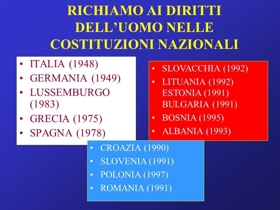 RICHIAMO AI DIRITTI DELLUOMO NELLE COSTITUZIONI NAZIONALI ITALIA (1948) GERMANIA (1949) LUSSEMBURGO (1983) GRECIA (1975) SPAGNA (1978) SLOVACCHIA (199