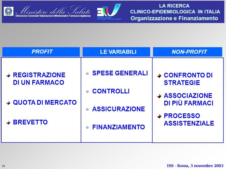 Ministero della Salute Direzione Generale Valutazione Medicinali e Farmacovigilanza LA RICERCA CLINICO-EPIDEMIOLOGICA IN ITALIA Organizzazione e Finan
