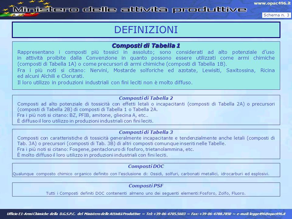 DEFINIZIONI Composti di Tabella 2 Composti ad alto potenziale di tossicità con effetti letali o incapacitanti (composti di Tabella 2A) o precursori (c