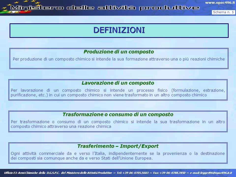 COMPOSTI di TABELLA 1 (adempimenti connessi con la legge n.