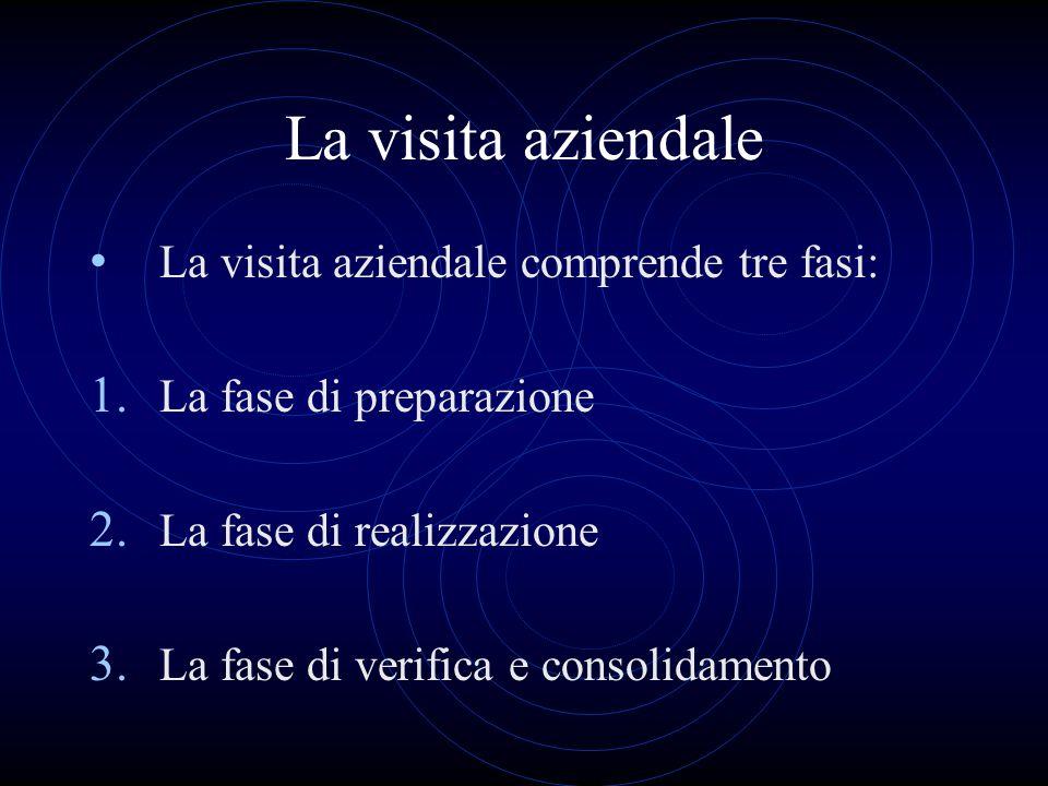 La visita aziendale comprende tre fasi: 1. La fase di preparazione 2. La fase di realizzazione 3. La fase di verifica e consolidamento
