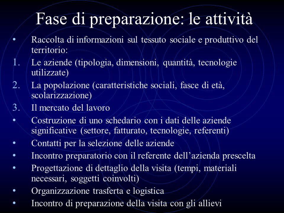 Fase di preparazione: le attività Raccolta di informazioni sul tessuto sociale e produttivo del territorio: 1. Le aziende (tipologia, dimensioni, quan