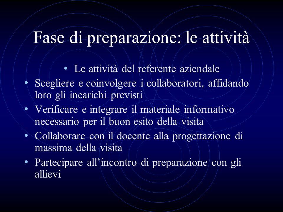 Fase di preparazione: le attività Le attività del referente aziendale Scegliere e coinvolgere i collaboratori, affidando loro gli incarichi previsti V