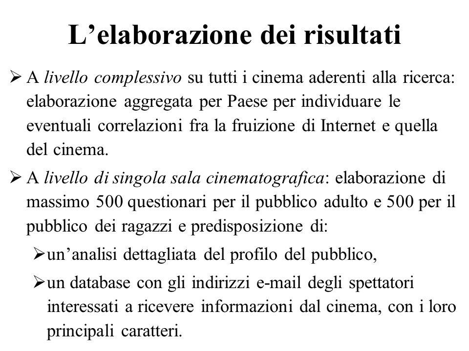 Lelaborazione dei risultati A livello complessivo su tutti i cinema aderenti alla ricerca: elaborazione aggregata per Paese per individuare le eventuali correlazioni fra la fruizione di Internet e quella del cinema.