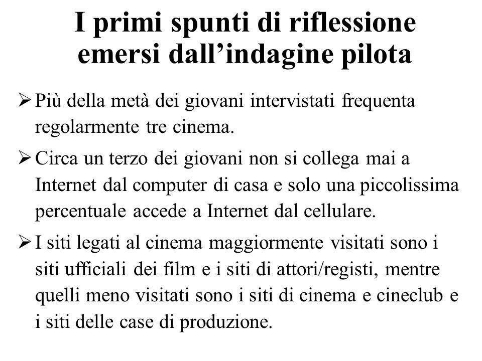 I primi spunti di riflessione emersi dallindagine pilota Più della metà dei giovani intervistati frequenta regolarmente tre cinema.