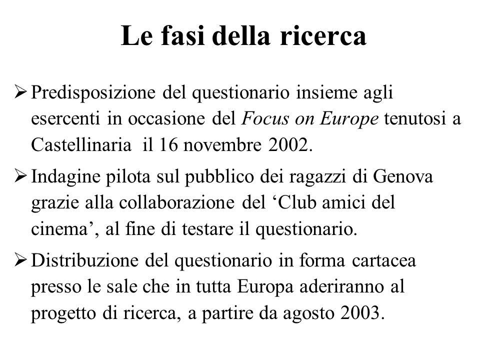 Le fasi della ricerca Predisposizione del questionario insieme agli esercenti in occasione del Focus on Europe tenutosi a Castellinaria il 16 novembre 2002.