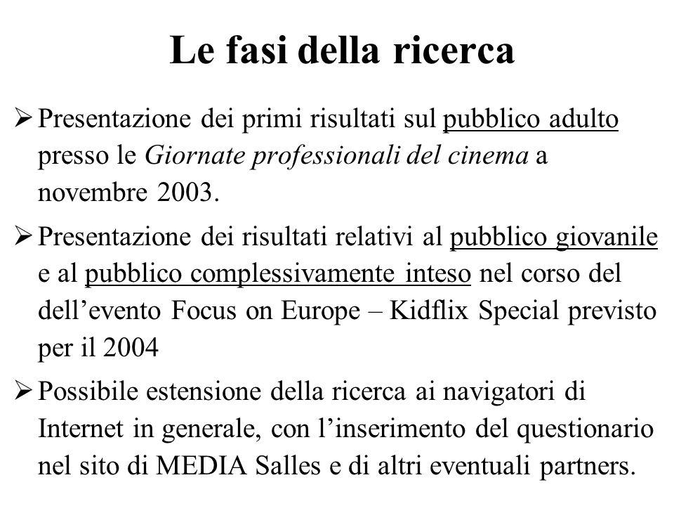 Le fasi della ricerca Presentazione dei primi risultati sul pubblico adulto presso le Giornate professionali del cinema a novembre 2003.