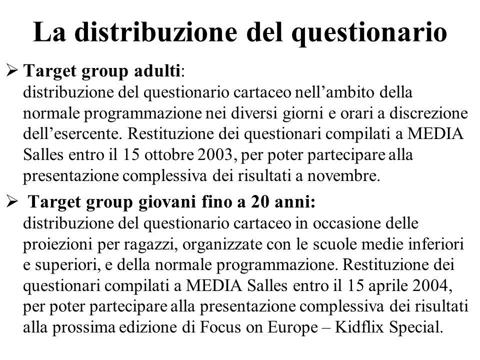 La distribuzione del questionario Target group adulti: distribuzione del questionario cartaceo nellambito della normale programmazione nei diversi giorni e orari a discrezione dellesercente.