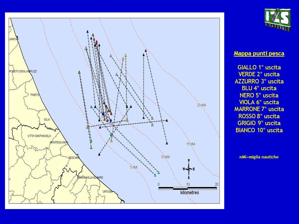 Numero DataN°cale utili Note 16 febbraio3 25 marzo2Condizioni atmosferiche avverse: difficoltà nello svolgimento delle attività 316 aprile2Terza cala