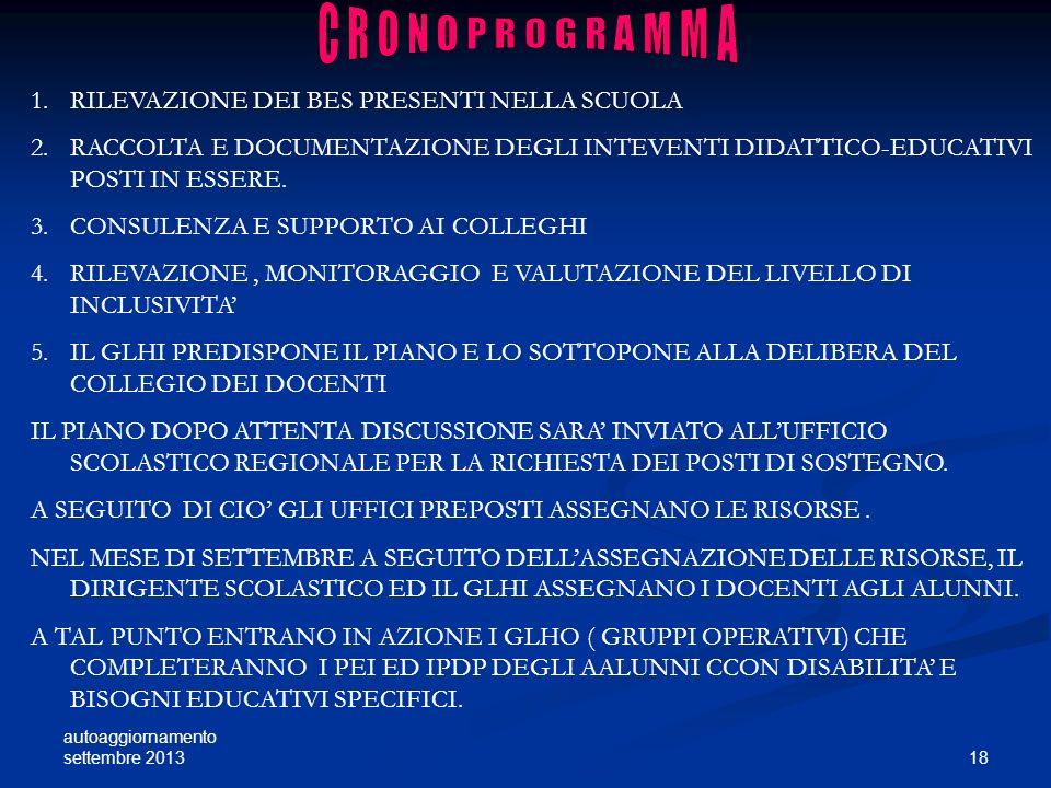 autoaggiornamento settembre 2013 18 1.RILEVAZIONE DEI BES PRESENTI NELLA SCUOLA 2.RACCOLTA E DOCUMENTAZIONE DEGLI INTEVENTI DIDATTICO-EDUCATIVI POSTI