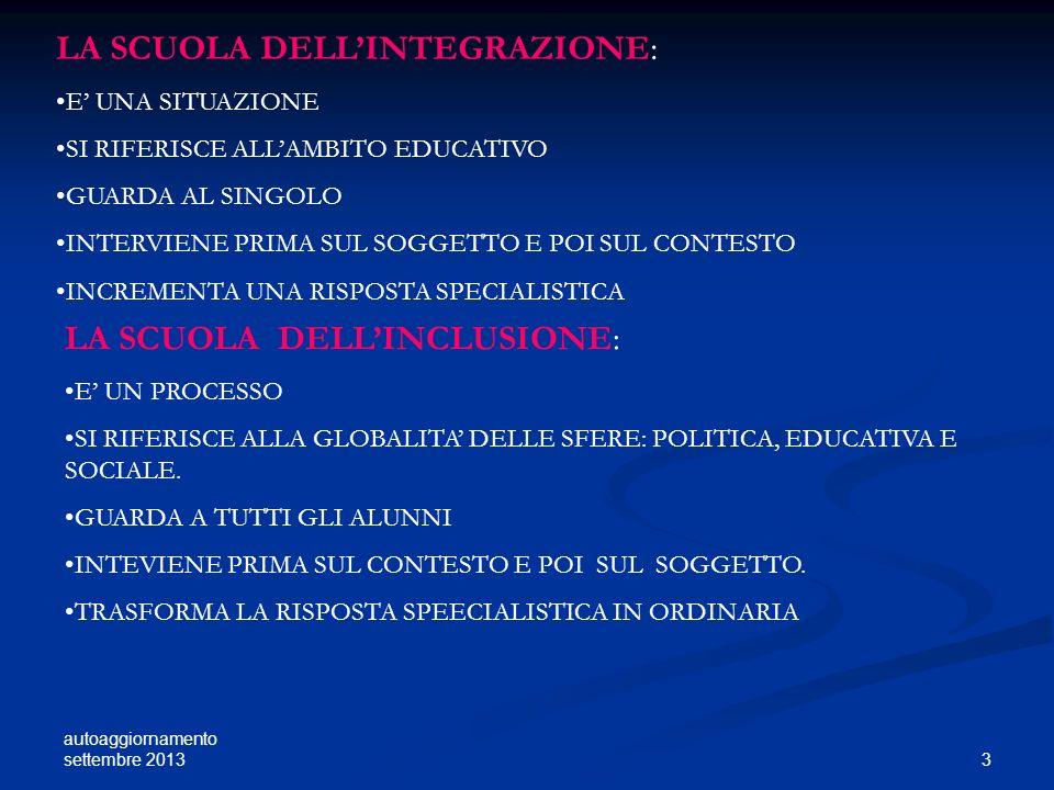 autoaggiornamento settembre 2013 3 LA SCUOLA DELLINTEGRAZIONE: E UNA SITUAZIONE SI RIFERISCE ALLAMBITO EDUCATIVO GUARDA AL SINGOLO INTERVIENE PRIMA SU