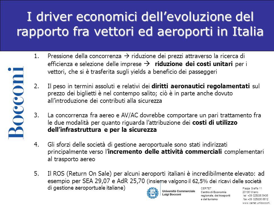 CERTETPiazza Sraffa 11 Centro di Economia 20136 Milano regionale, dei trasporti tel +39 025836.5436 e del turismo fax +39 025836.6612 www.certet.unibocconi.