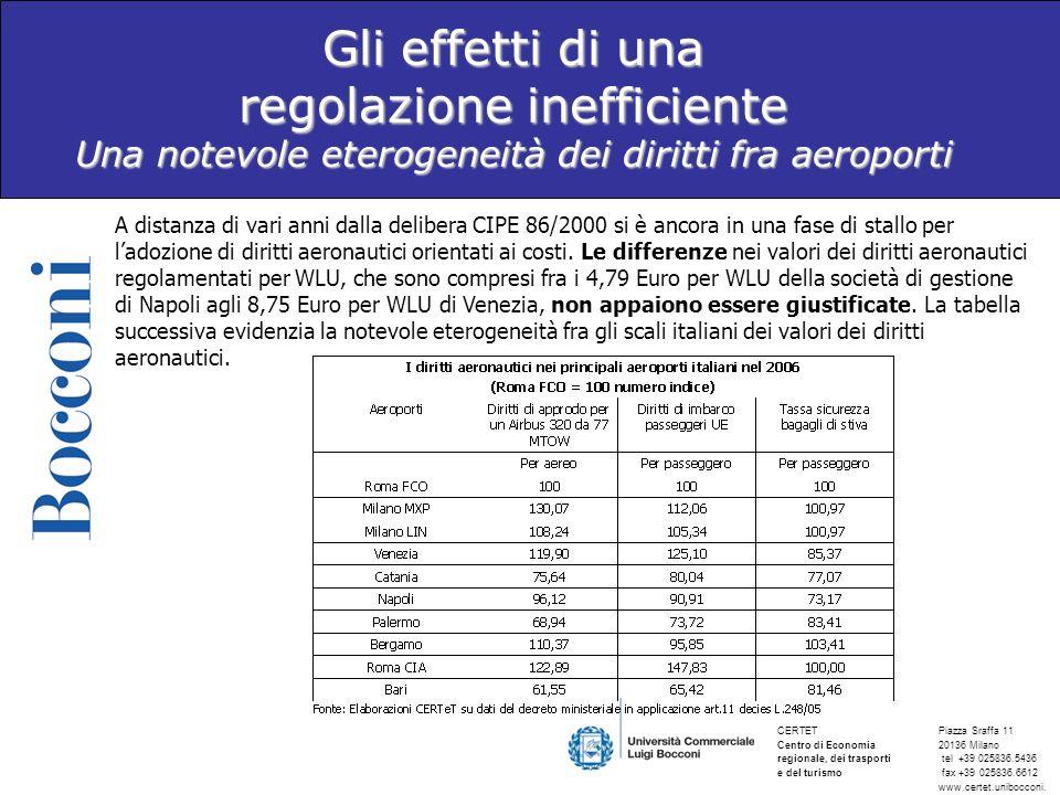 CERTETPiazza Sraffa 11 Centro di Economia 20136 Milano regionale, dei trasporti tel +39 025836.5436 e del turismo fax +39 025836.6612 www.certet.unibo