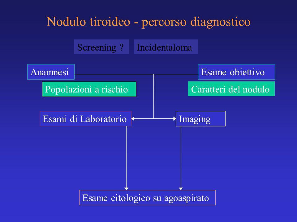 Nodulo tiroideo - percorso diagnostico Anamnesi Esami di LaboratorioImaging Esame obiettivo Esame citologico su agoaspirato Screening ? Popolazioni a