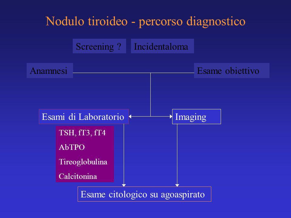 Nodulo tiroideo - percorso diagnostico Anamnesi Esami di LaboratorioImaging Esame obiettivo Esame citologico su agoaspirato Screening ?Incidentaloma T