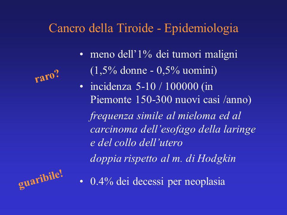 Cancro della Tiroide - Epidemiologia meno dell1% dei tumori maligni (1,5% donne - 0,5% uomini) incidenza 5-10 / 100000 (in Piemonte 150-300 nuovi casi