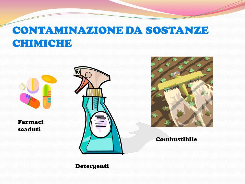 CONTAMINAZIONE DA SOSTANZE CHIMICHE Farmaci scaduti Detergenti Combustibile