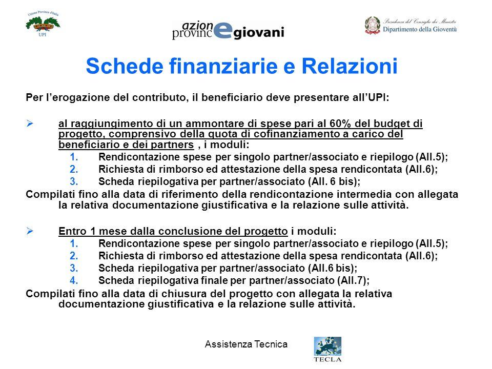 Assistenza Tecnica Schede finanziarie e Relazioni Per lerogazione del contributo, il beneficiario deve presentare allUPI: al raggiungimento di un ammo