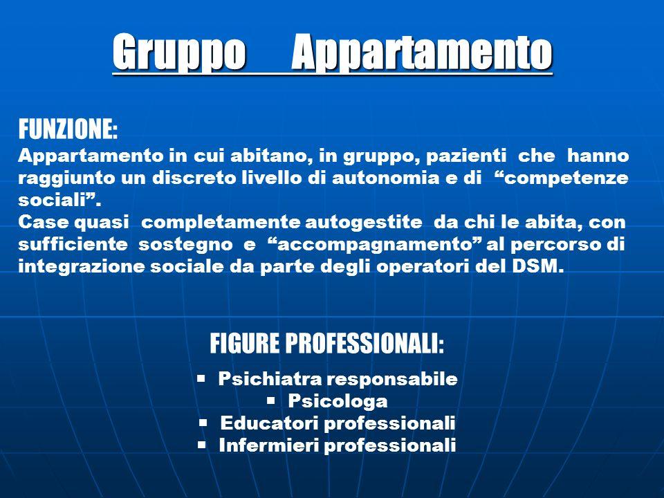 Gruppo Appartamento FUNZIONE: Appartamento in cui abitano, in gruppo, pazienti che hanno raggiunto un discreto livello di autonomia e di competenze so