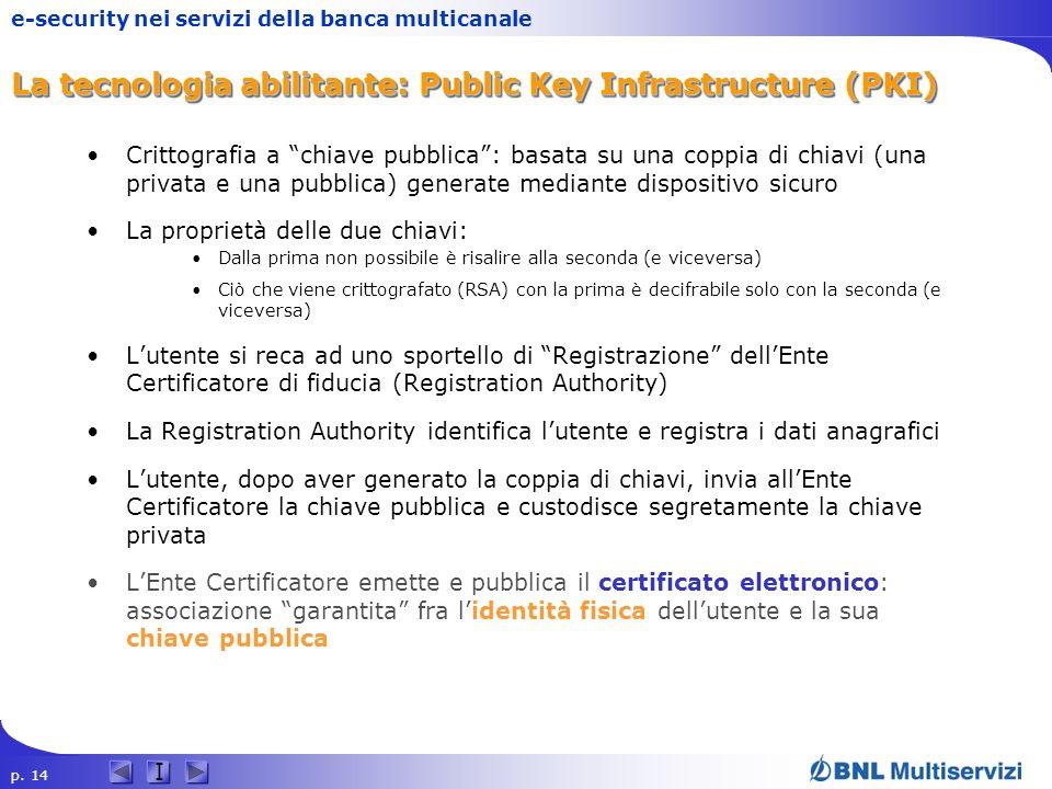 p. 14 I e-security nei servizi della banca multicanale La tecnologia abilitante: Public Key Infrastructure (PKI) Crittografia a chiave pubblica: basat