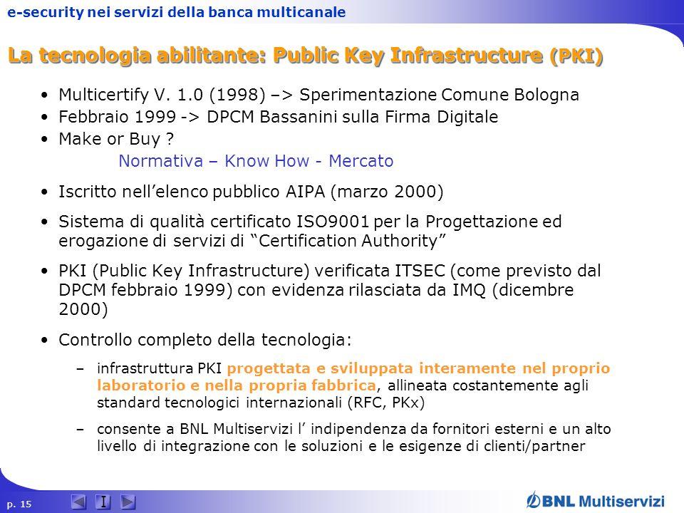 p. 15 I e-security nei servizi della banca multicanale La tecnologia abilitante: Public Key Infrastructure (PKI) Multicertify V. 1.0 (1998) –> Sperime