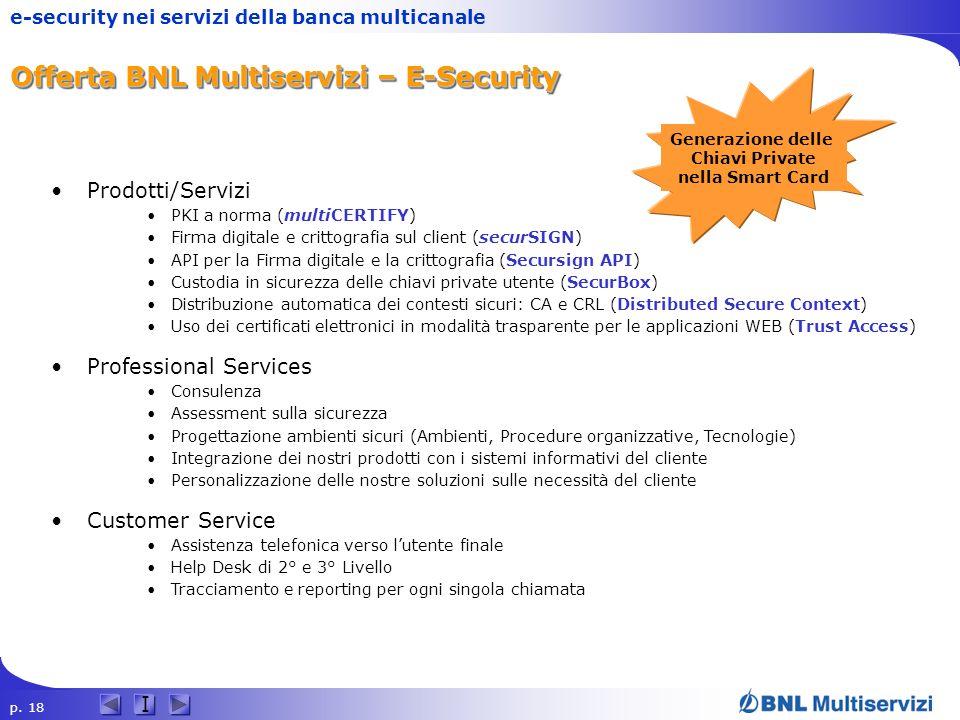 p. 18 I e-security nei servizi della banca multicanale Offerta BNL Multiservizi – E-Security Prodotti/Servizi PKI a norma (multiCERTIFY) Firma digital