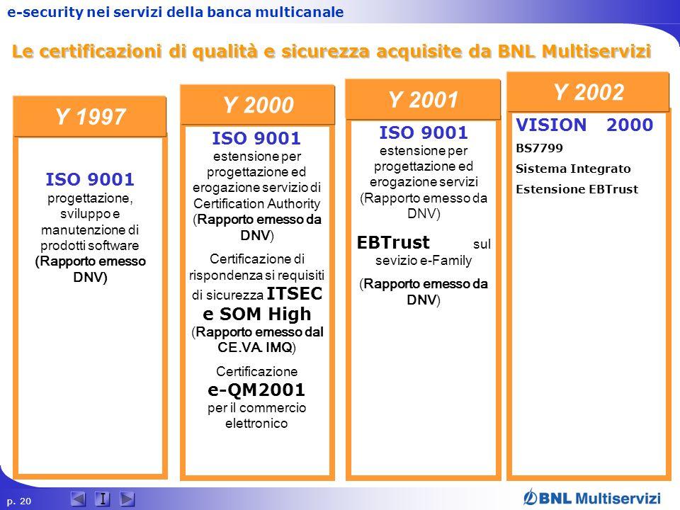 p. 20 I e-security nei servizi della banca multicanale Le certificazioni di qualità e sicurezza acquisite da BNL Multiservizi ISO 9001 progettazione,