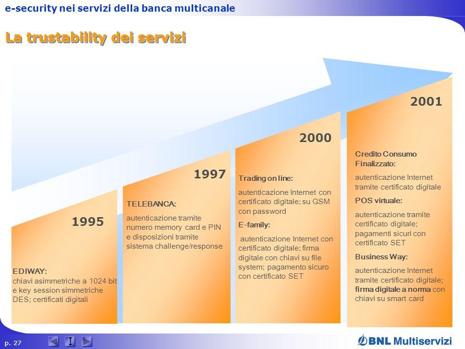 p. 27 I e-security nei servizi della banca multicanale La trustability dei servizi EDIWAY: chiavi asimmetriche a 1024 bit e key session simmetriche DE