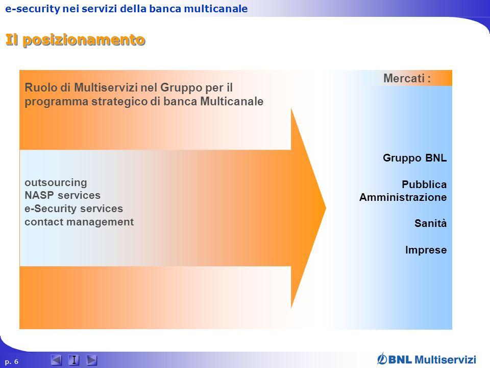 p. 6 I e-security nei servizi della banca multicanale Il posizionamento Ruolo di Multiservizi nel Gruppo per il programma strategico di banca Multican